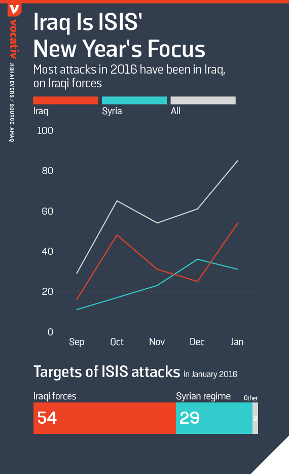 ISISAttacks