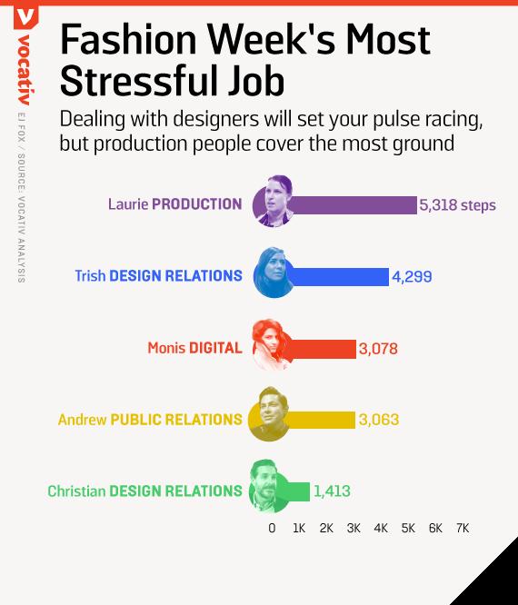 StressJob.r8