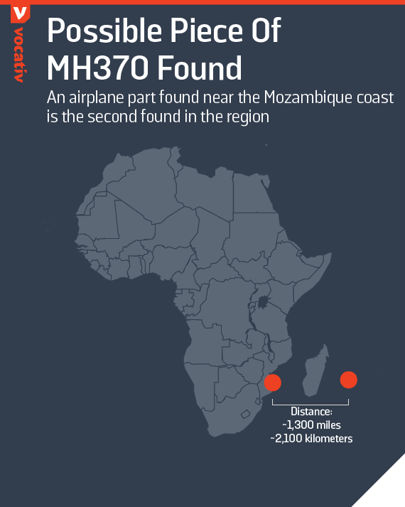 An airplane part found near the Mozambique coast is the second found in the region