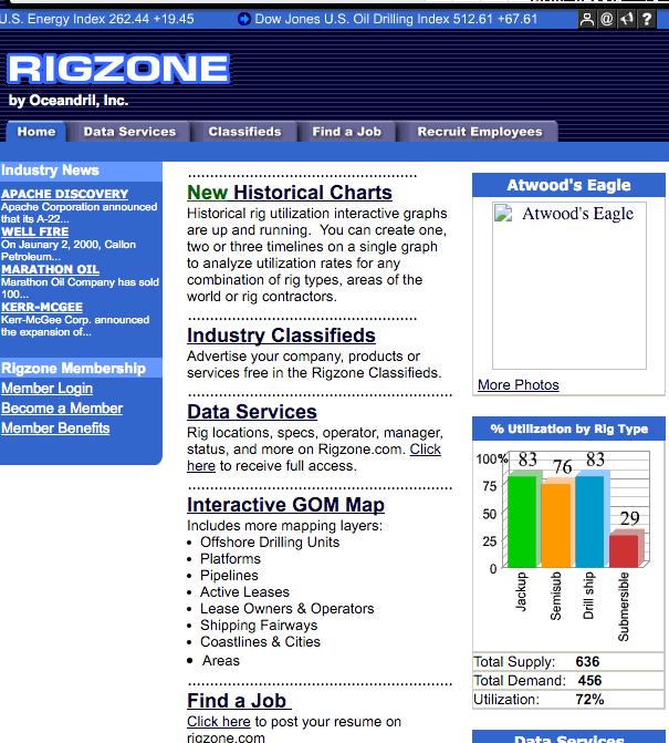 Rigzone2000