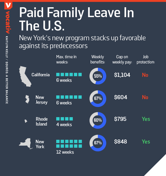 New York's new program stacks up favorable against its predecessors