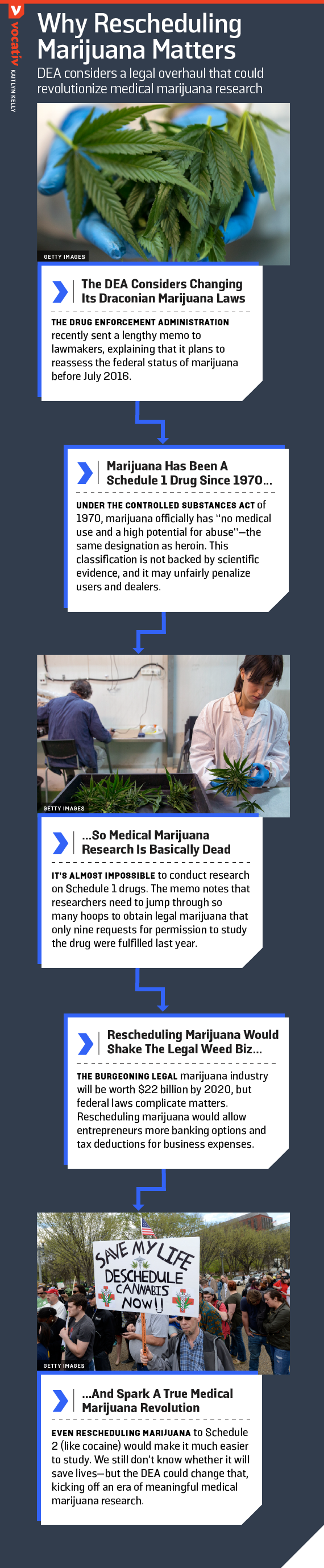 DEA considers a legal overhaul that could revolutionize medical marijuana research