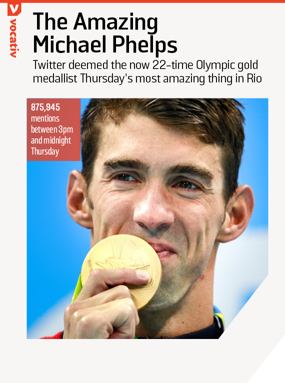 2016_08_12 most mentioned rio olympics2 01