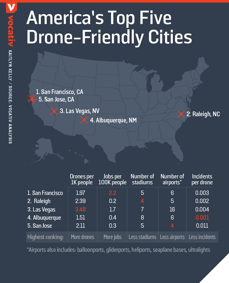 2016_08_15 DroneIndex MAP.r6