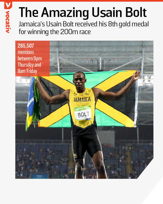 Jamaica's Usain Bolt received his 8th gold medal for winning the 200m race