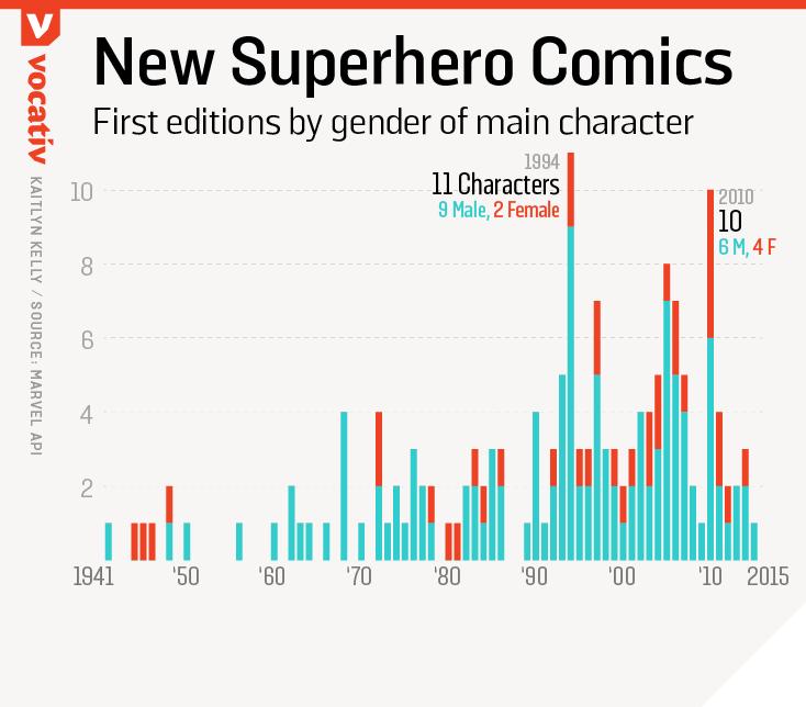 2016_09_29 SuperheroComics updated
