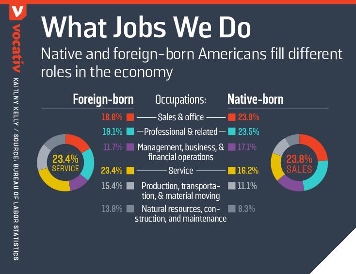 2016_10_07 BureauLaborStatsEmployment DONUTS