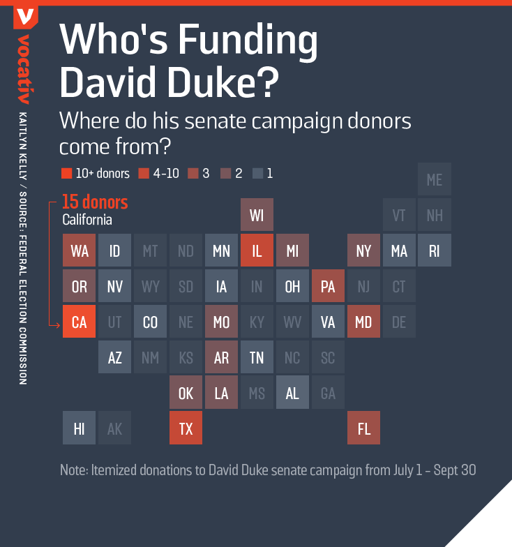 Where do his senate campaign donors come from?