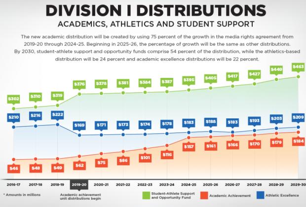 Di_Distribution_1