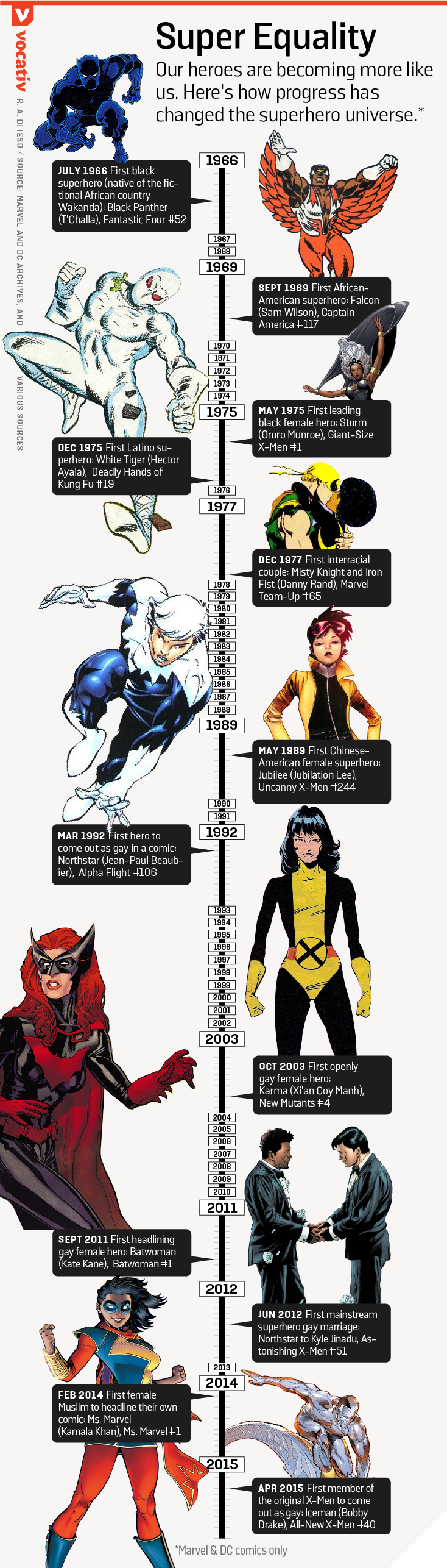 comic_book_history redone 10 3 2016.r2