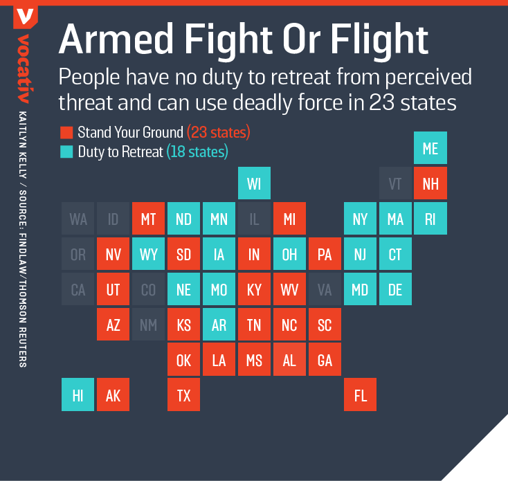 People have no duty to retreat from perceived threat and can use deadly force in 23 states