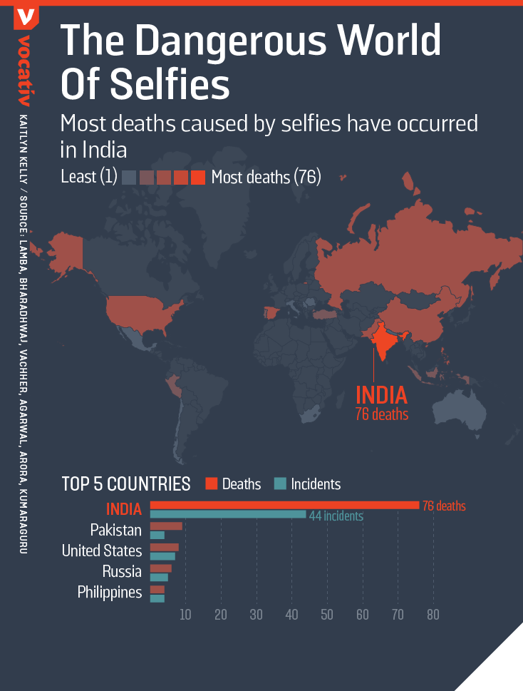 2016_11_17 SelfieDeaths MAP