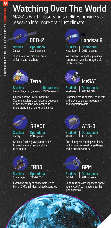 2016_11_29 Satellites.r2