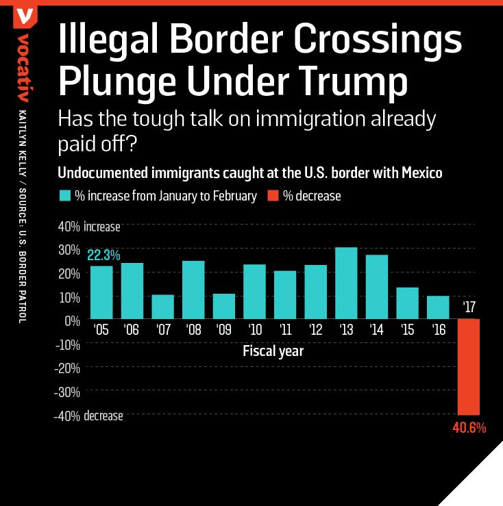 2017_03_09 BorderPatrol