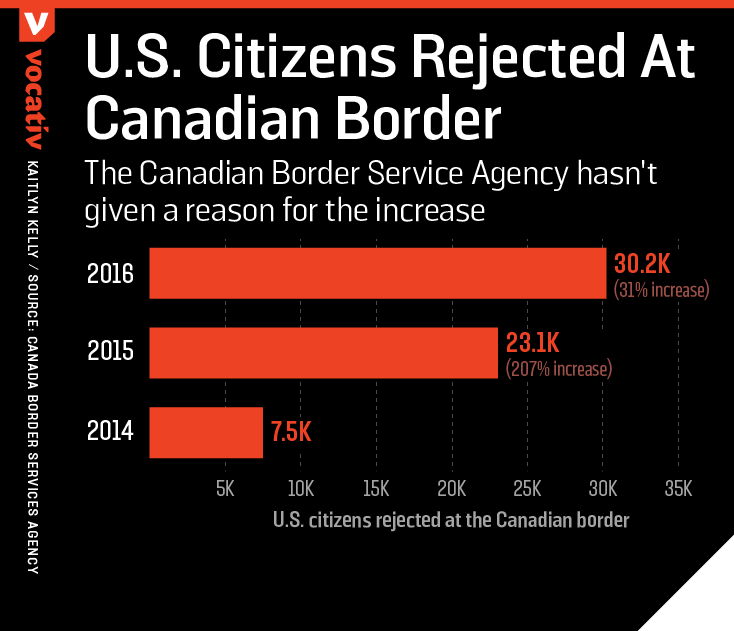 2017_03_31 CanadianBorderRejects.r2