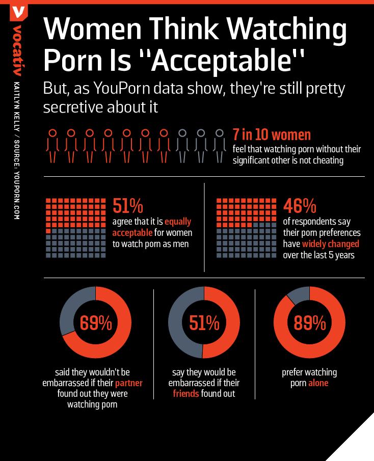 2017_04_11 PornAndWomen